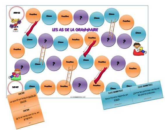 Les As De La Grammaire Jeu Sur Les Fonctions Et Classes Grammaticales La Classe De Mallory