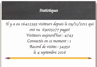 stat ancien blog